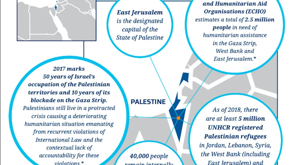Sitio web del gobierno de Nueva Zelanda borra a Israel del mapa, reemplazándolo por Palestina